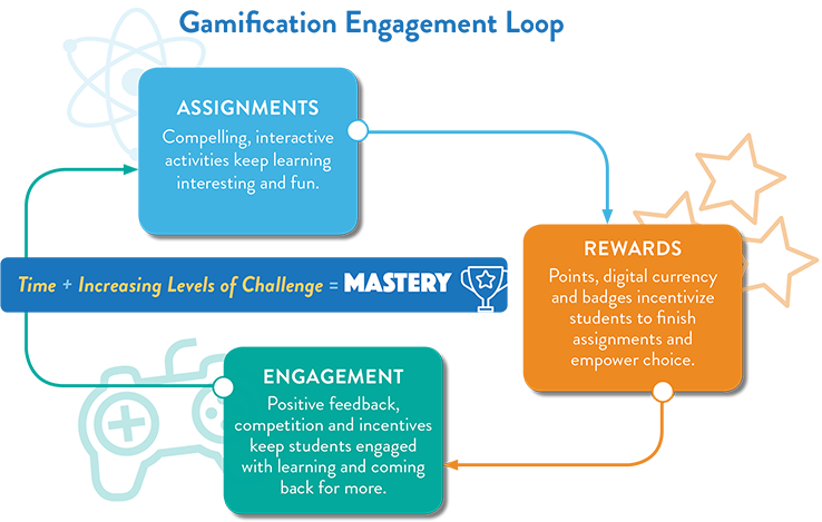Comprehensive Progress Monitoring — No Matter                Where They're Learning